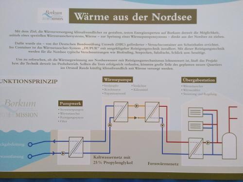 180919 Nordsee